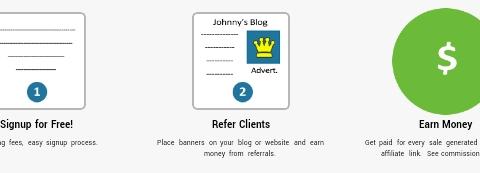 DomainKing affiliate program Review