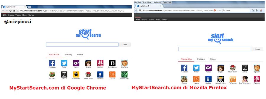 Cara Menghapus MystartSearch.com di Komputer