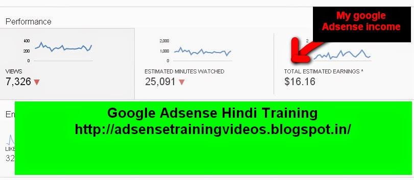 4 January ko Raat me Sleeping mode me Google Adsense ne mujhe diya $16 ka income - Proof