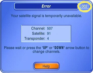 bell satellite signal strength