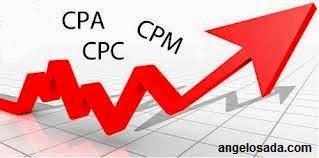 ¿Qué significa CPA, CPC, CPM, CTR, PPI Y PPC?