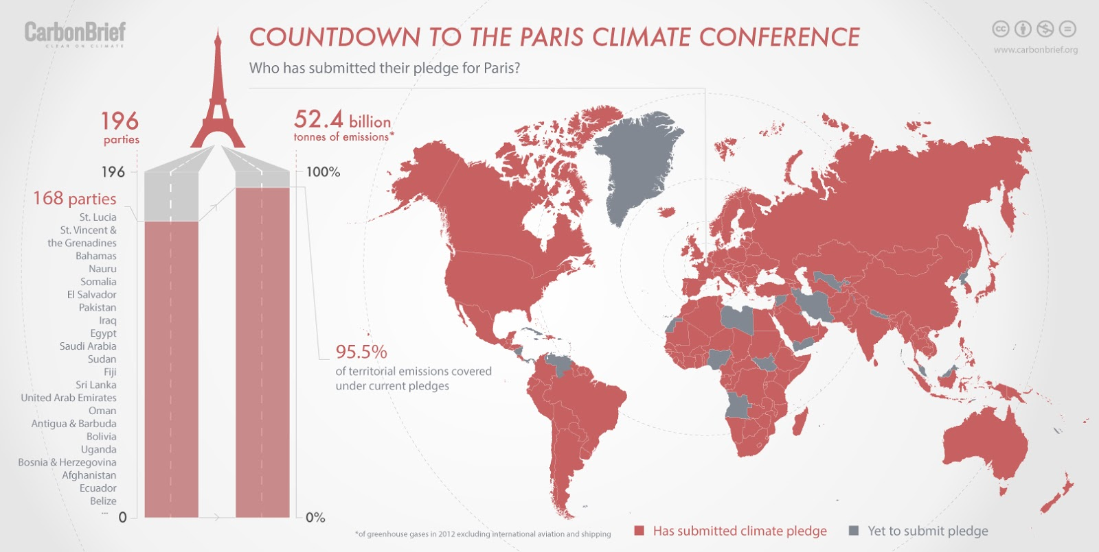 Paris 2015: Tracking country climate pledges