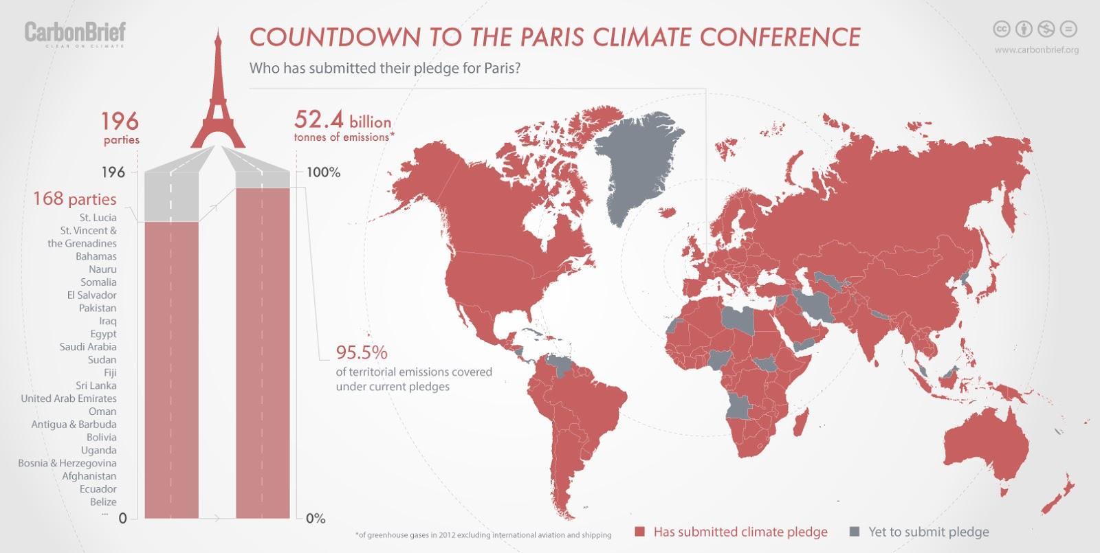 Paris 2015: Tracking country climate pledges