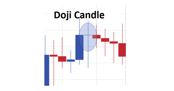 Forex candlestick pattern software