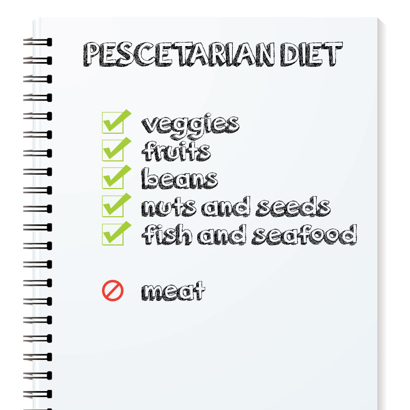Wellness lab health info healthy eating for vegetarians for What is a vegetarian that eats fish