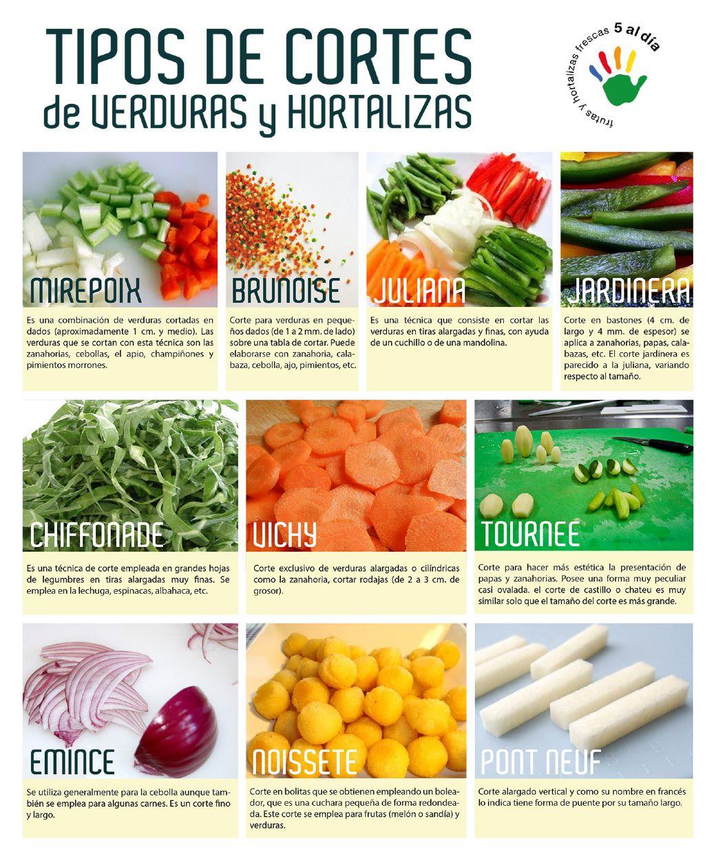 Cursos de cocina 2015 10 25 for Curso de cocina pdf