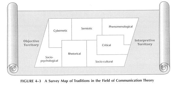 communication theory conclusion The art of positive communication show less restricted access the art of  positive communication theory and practice julien c  conclusion  prelude.