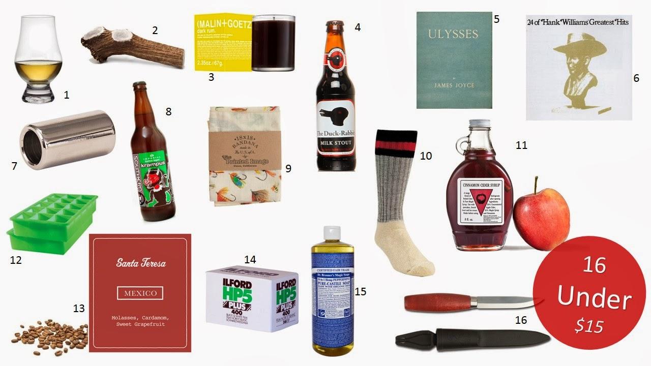 Christmas gift ideas for giving money