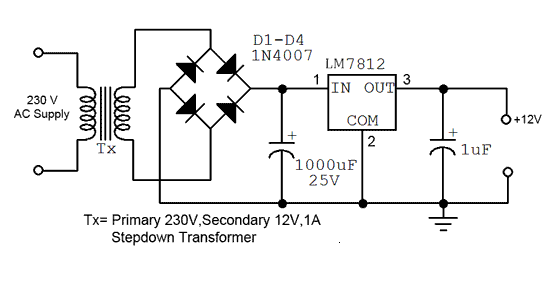 simple 12v fixed voltage power supply circuit diagram ~ diagram circuita transformer(tx\u003dprimary 230 volt, secondary 12 volt , 1amp step down transformer) is used to covert 230v to 12v from mains here used a bridge rectifier