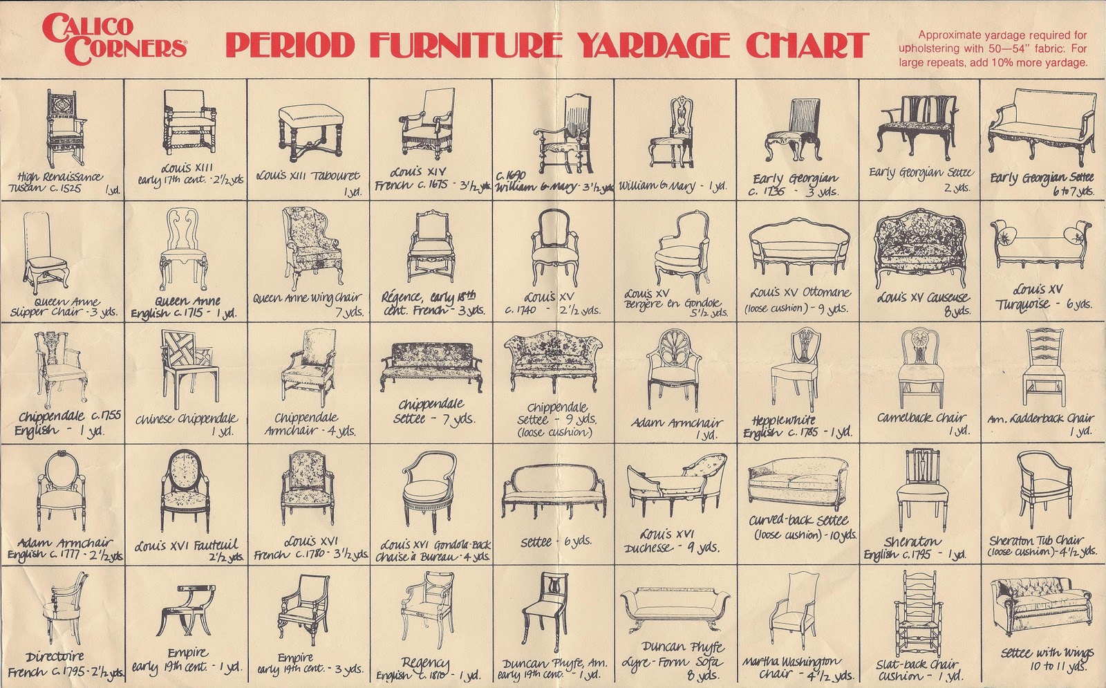 Vintage Kitsch Couture Period Furniture Yardage Chart