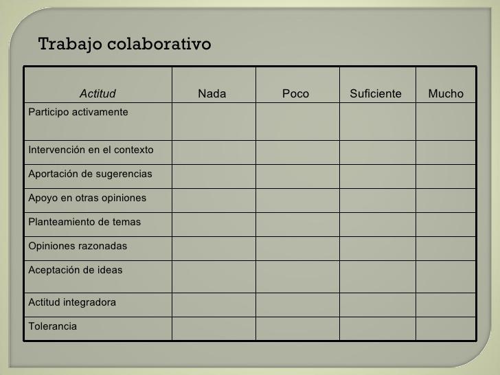 por medio de diversos instrumentos instrumentos de evaluación rubrica