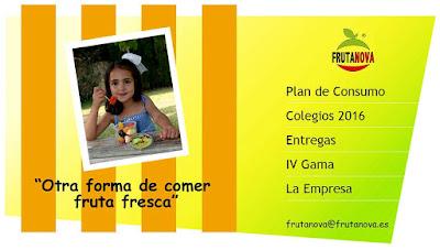 http://www.frutanova.es/