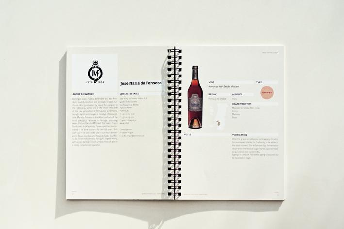 Design Bi Resume
