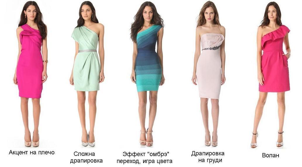 Прямоугольная фигура платья