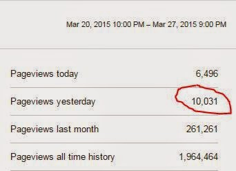 Pageviews 10.000 Per Hari