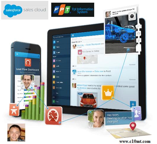 Phần mềm CRM công nghệ Cloud Computing với Salesforce CRM