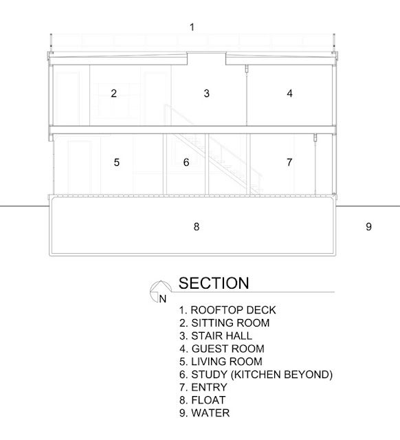 Section plan of the floating home
