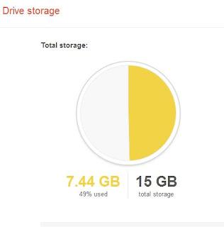 Inilah Cara Mengetahui Sisa Penyimpanan Drive Google