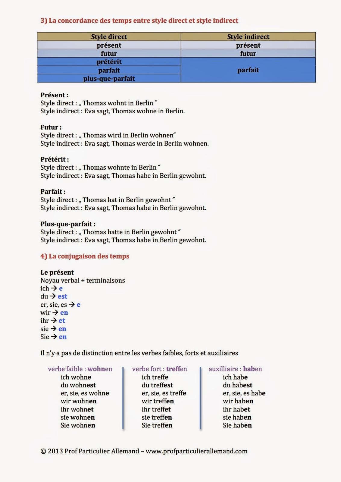 Cours Formations En Allemand Paris Conjugaison Le Subjonctif 1 Ou Style Indirect