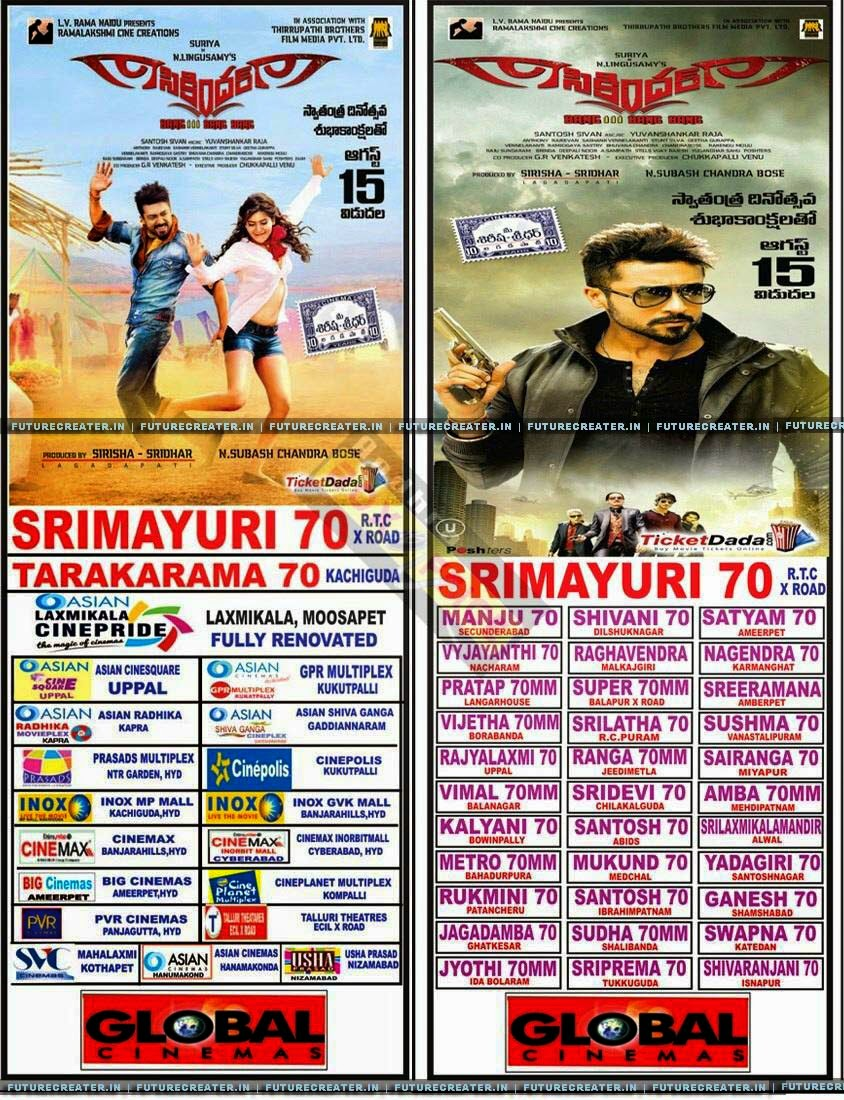Anjaan Complete Theater List