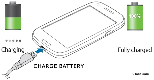 Charge Battery SGS3 mini GT-I8190