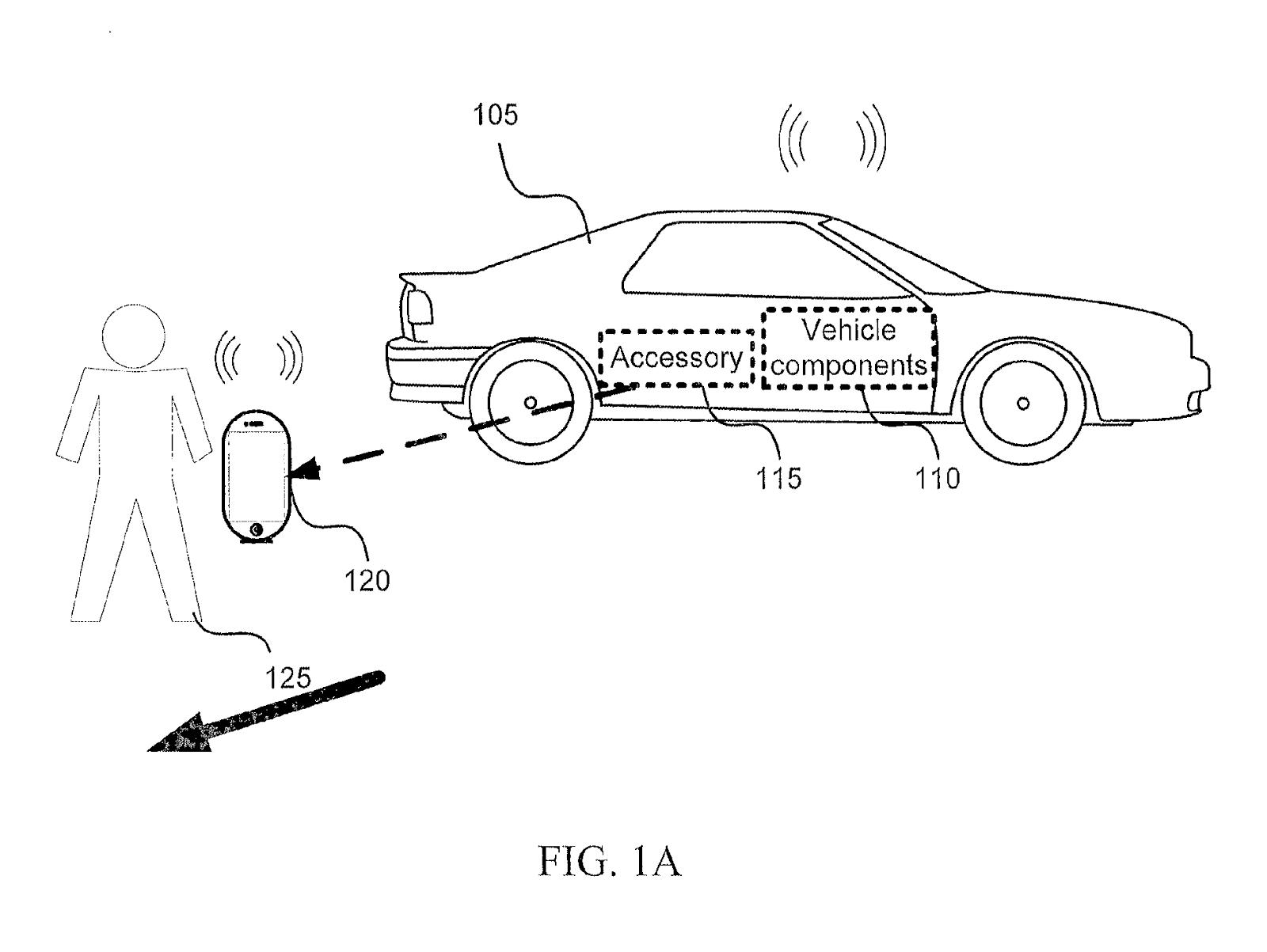 Advanced Car Remote Control