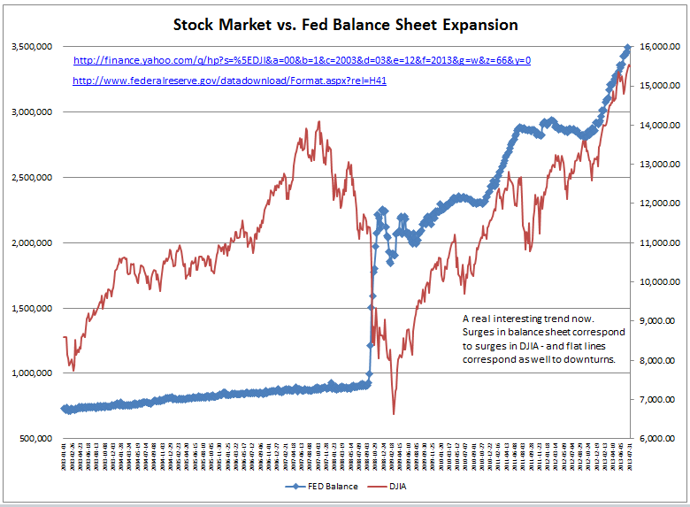 What is Common Stock on a Balance Sheet?