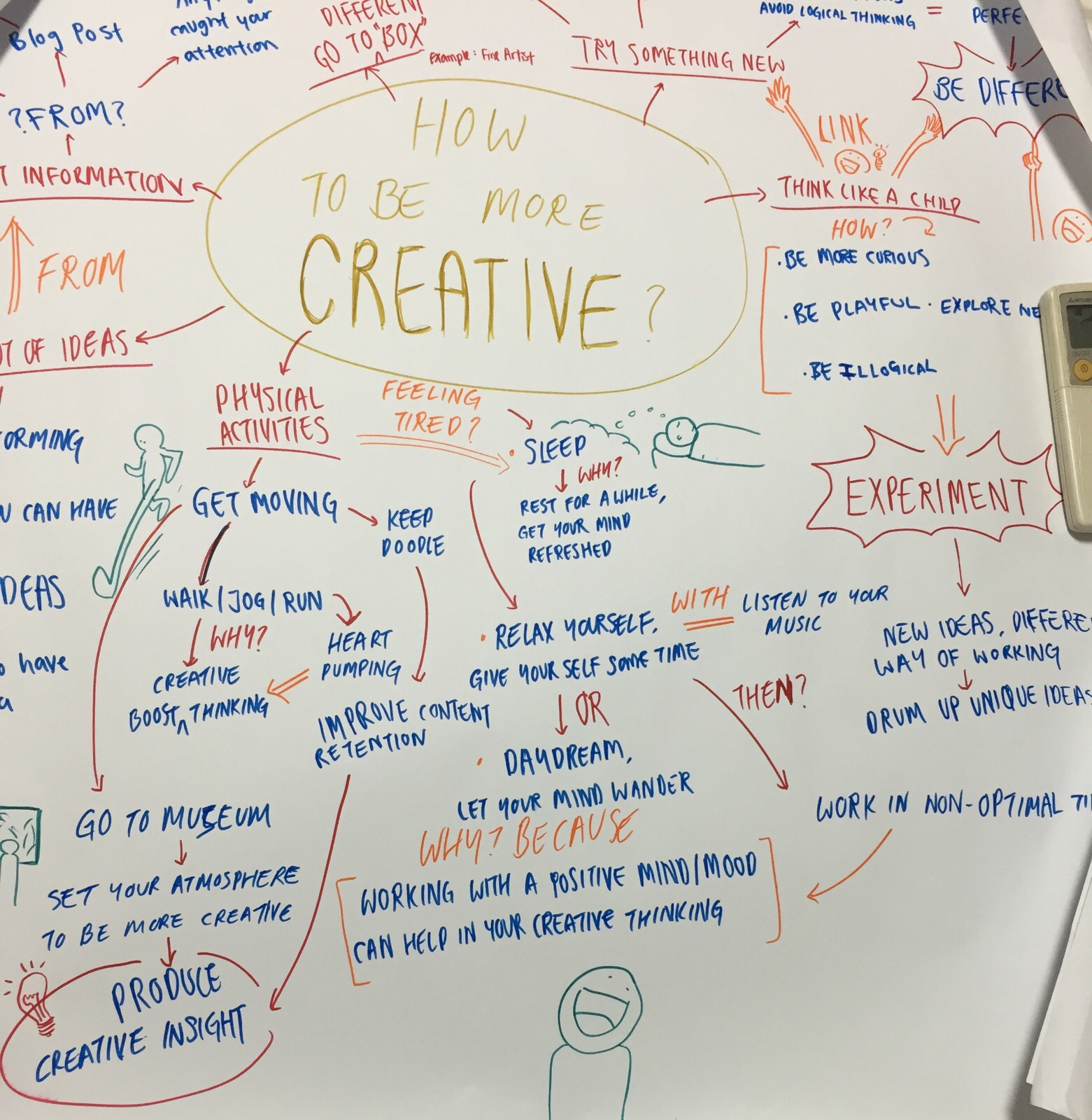 journal for creative thinking how to be more creative i believe this ways will help me and teammate too if we have mind block in the future we can always seek other ways to have new ideas