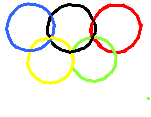 Facts About The Olympic Flag title=