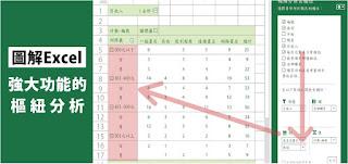 經理人月刊電子報 - 20160101 - 1