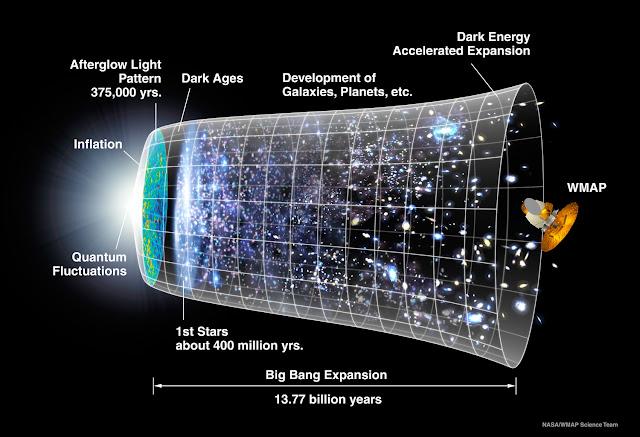 Penemuan Terompet Sangkakala Malaikat Israfil Di Angkasa Oleh Ilmuwan NASA