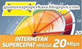 Indosat Internet