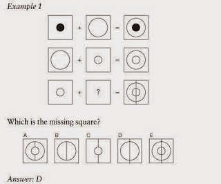 Iq test λογικής - Παράδειγμα δοκιμασίας νοημοσύνης - ευφυιας.
