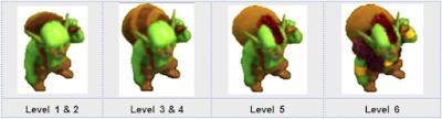perbedaan-tampilan-upgrade-goblin