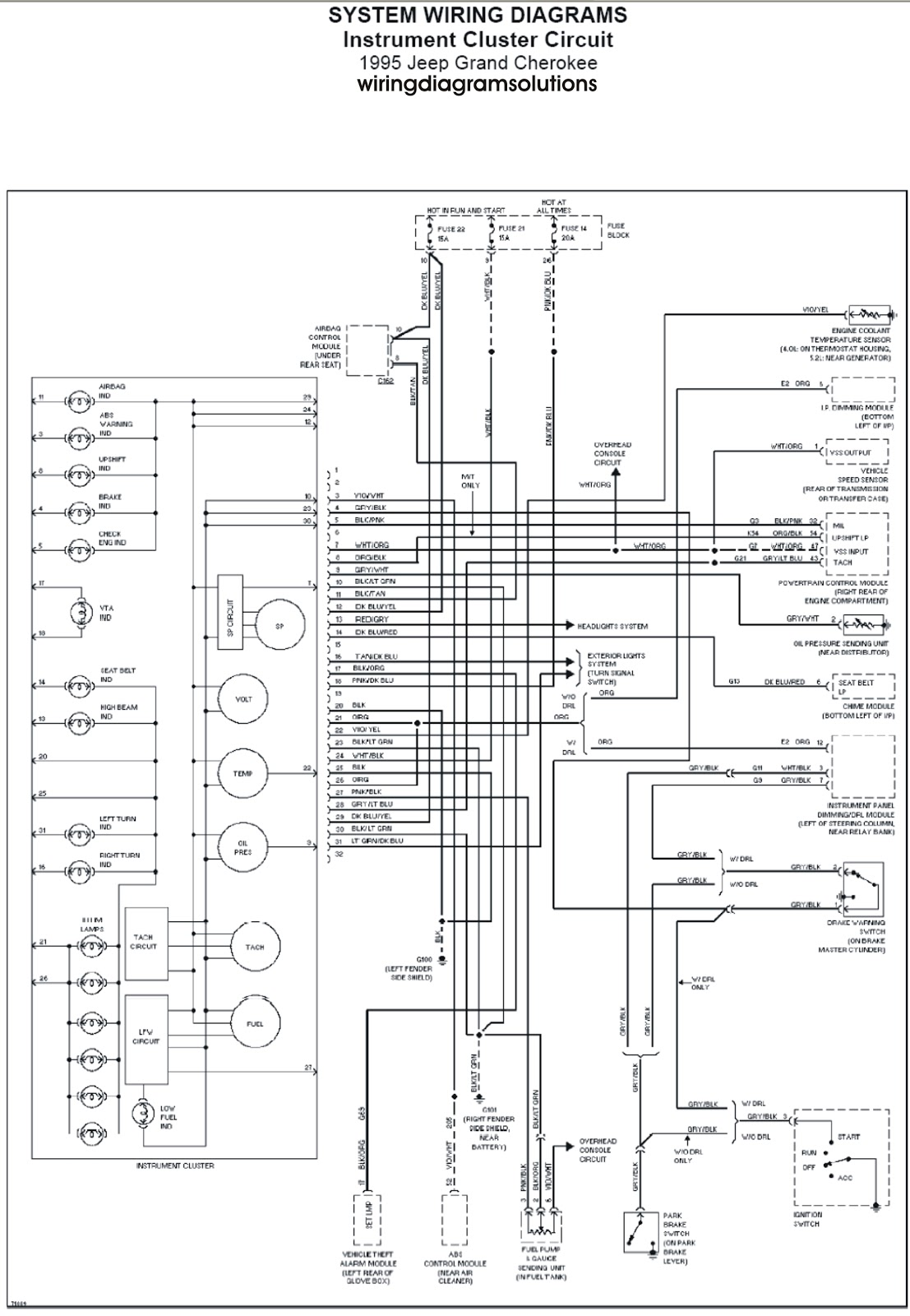 instrument+cluster+Circuit 95 jeep wiring diagram 28 images 1995 jeep wiring diagram 95 jeep wrangler wiring harness diagram at panicattacktreatment.co