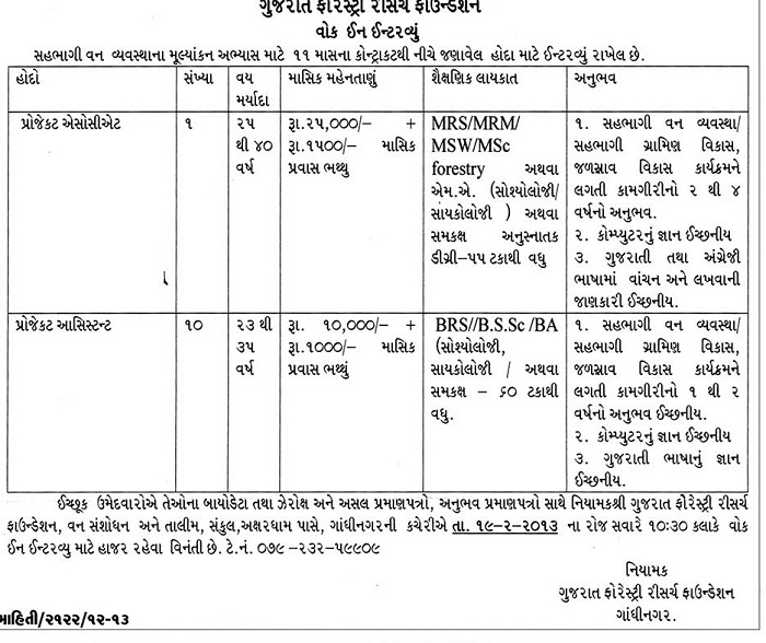 Gujarat Forestry Research