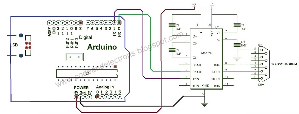 Electronics Engineering Projects Interfacing Arduino With Gsm Module