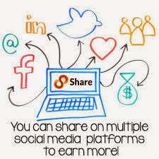 buat duit facebook twitter