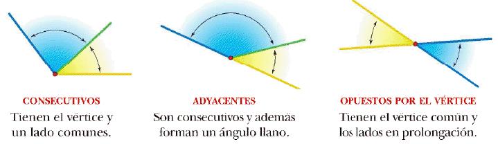www gauss librosvivos: