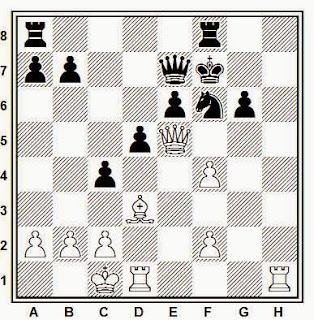 Posición de la partida de ajedrez Ujtumen - Savon (Cracovia, 1964)