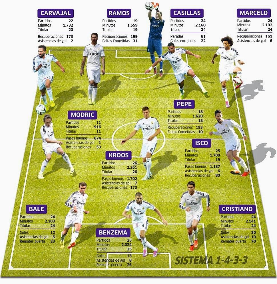 Clasico 2015 line-ups