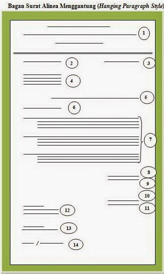 Contoh Format Surat Bentuk Resmi Indonesia Lama ( Official Style)