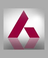 Axis Bank stock intraday tips