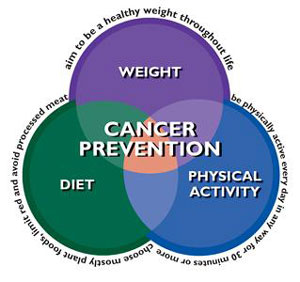 cancer-prevention.jpg