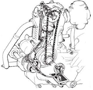 Sistem Pelumasan (Lubricating System) Pada Kendaraan