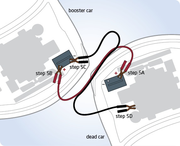 Connect Car Battery Wrong Way