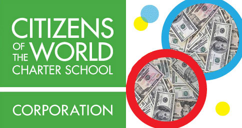 Citizens of the World Charter School Corporation