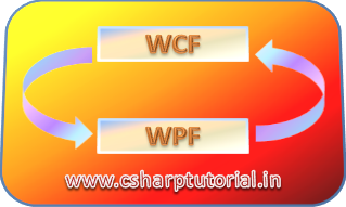 WCF in WPF