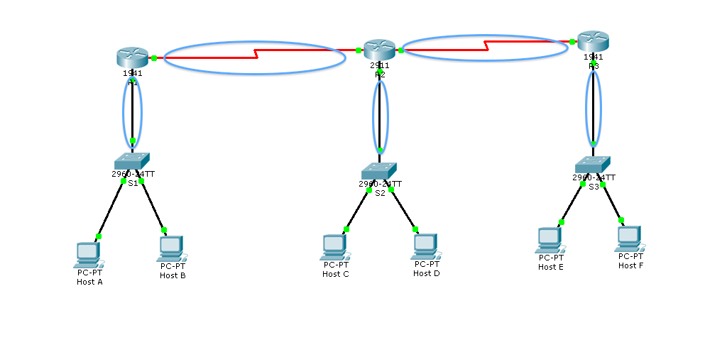 router configuration commands step by step pdf in packet tracer