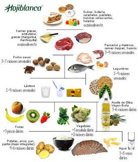 mejor forma de perder peso rapidamente